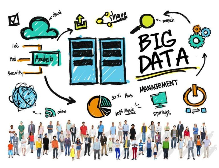 people standing at the bottom and above is a process of big data